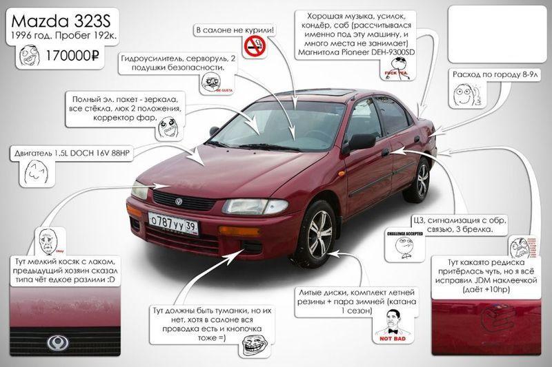 Дать объявление по продажи машины металлургическая доска объявлений москва