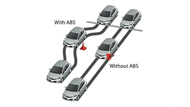 Маневренность с ABS